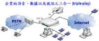 整合型企業通訊系統  (詠盛通信工程 - 美商威世通IP-PBX總代理 ,內外銷市場)_圖片(4)