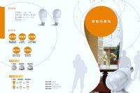 T1照明科技(股)公司-綠能光燈泡,除了省電還可以節約愛地球喲!!」_圖片(1)