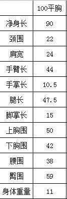 TPE100cm平胸娃娃(平靜)_圖片(4)