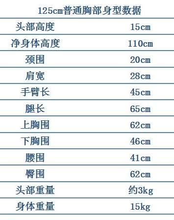 TPE125cm普胸娃娃(小萌) - 20190321105441-137076329.jpg(圖)