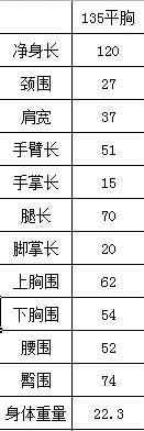 TPE135cm平胸娃娃(茉莉)_圖片(4)