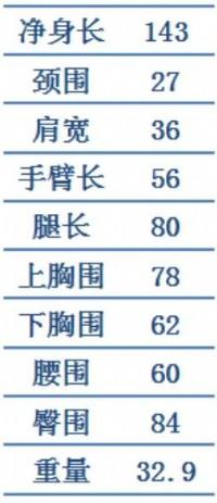 TPE160cm普胸娃娃(紗織)_圖片(4)