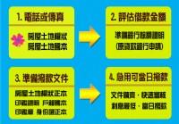陳代書土地借款 1.2胎息低保密(非錢莊)_圖片(2)