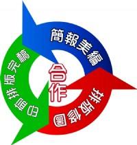 ✜╯全台灣,我有提供個人接案服務,網頁美編製作,客製化簡報PPT外包美編設計排版,美工美編,排版修圖,美工修圖,名片排版,DM排版,公共工程計畫書撰寫,歡迎有意者與我聯繫_圖片(2)