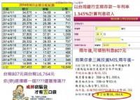 在家賺錢好機會 被動增加收入_圖片(2)