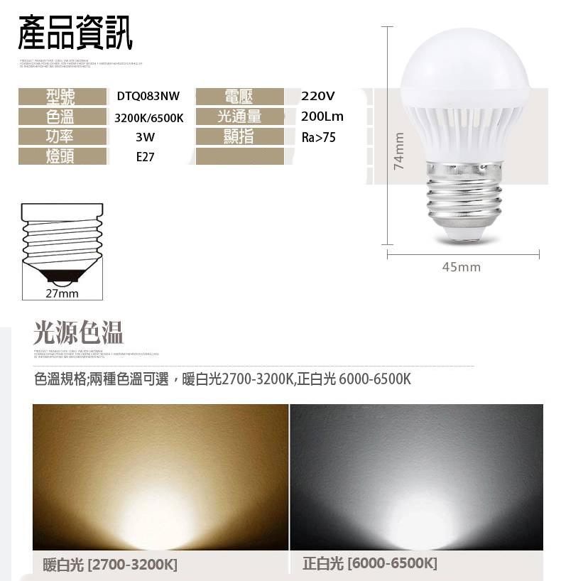 LED燈條 - 20150115172846-314462503.jpg(圖)