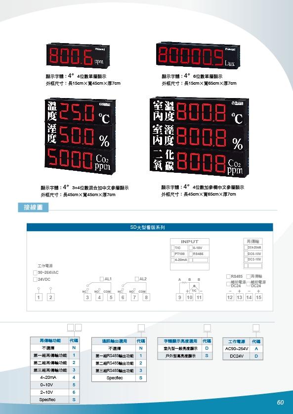 數位溫度看板,數位溫濕度看板,數位壓力顯示器,數位差壓計顯示器,數位風速顯示器,數位流量計顯示器,數位液位計顯示器,數位COppm顯示器,co2ppm顯示器,數位氣體偵測顯示器,數位o3ppm濃度偵測 - 20171015204817-72043804.jpg(圖)