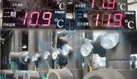 大型溫濕度顯示看板,大型溫度顯示器,數位溫度看板,二氧化碳顯示器,數位一氧化碳顯示器,數位溫度看板,數位溫濕度看板,數位壓力顯示器,數位差壓計顯示器,數位風速顯示器,數位流量計顯示器,數位液位計顯示器_圖片(1)