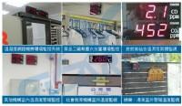 GS2000-六合一PM2.5/PM10/C02/C0/TRH/空氣品質偵測器/溫濕度傳送器/一氧化碳傳送器/多功能PM2.5空氣品質監測器/壁掛型一氧/二氧/溫濕度傳送器/PM2.5細懸浮微粒顯示器_圖片(4)