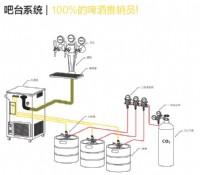 精釀啤酒打酒設備_圖片(4)