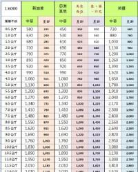 SP EMS vs. TW EMS - 星郵集團 台灣冠庭國際物流_圖片(1)