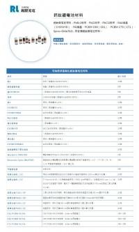 銳隆光電 037-431674  是全台最大最專業 【光電玻璃】 交易平台_圖片(2)