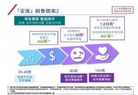 『香港保險』連續10年全球保險業排名第一名 安盛(AXA)-安進儲蓄計畫_圖片(3)