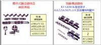 瑞鋒企業-強韌鑄鐵鏈條、污水專用鏈條、雙節距輸送鏈條等各式高品質鏈條專業生產製造_圖片(3)