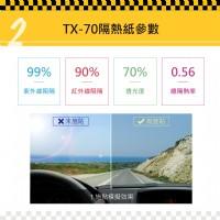 【西曬達人】多元計程車隔熱紙全車施貼只要6000元_圖片(3)