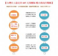 【台灣史上最完美UST天荷團隊–整合陸海空戰略】_圖片(1)