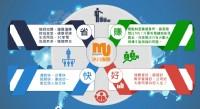 沐川創新引領!最強全球購物城_圖片(1)