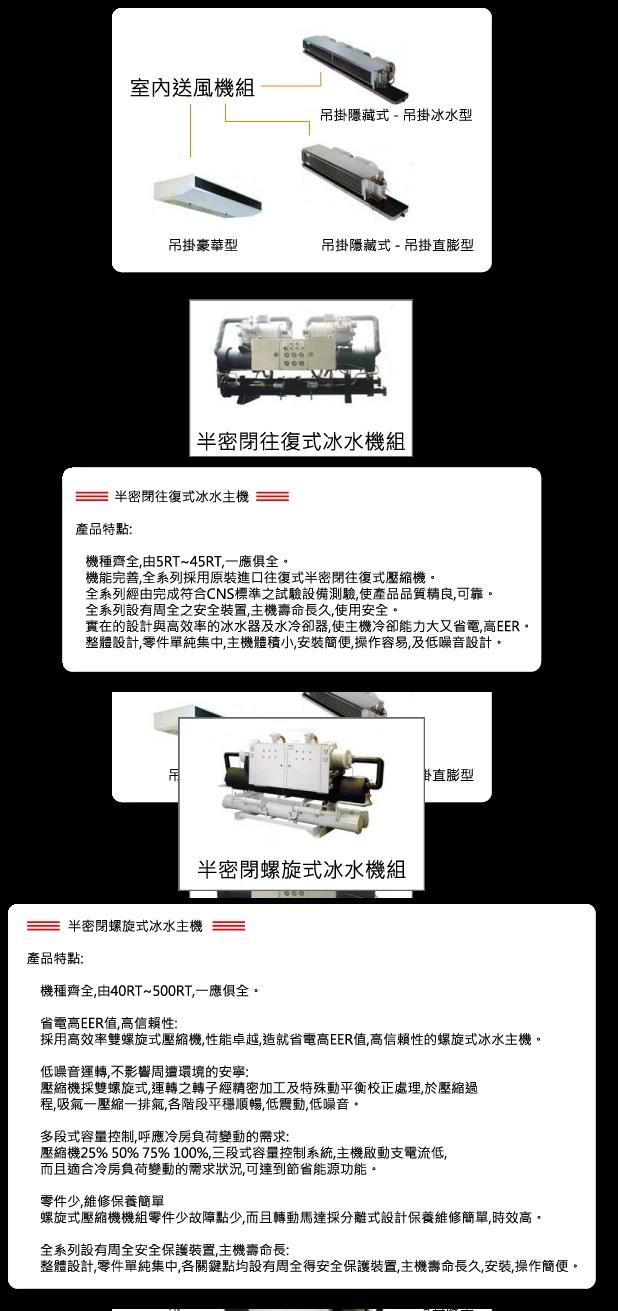 冷凍冷藏空調設備 - 20090428150844_903451531.jpg(圖)