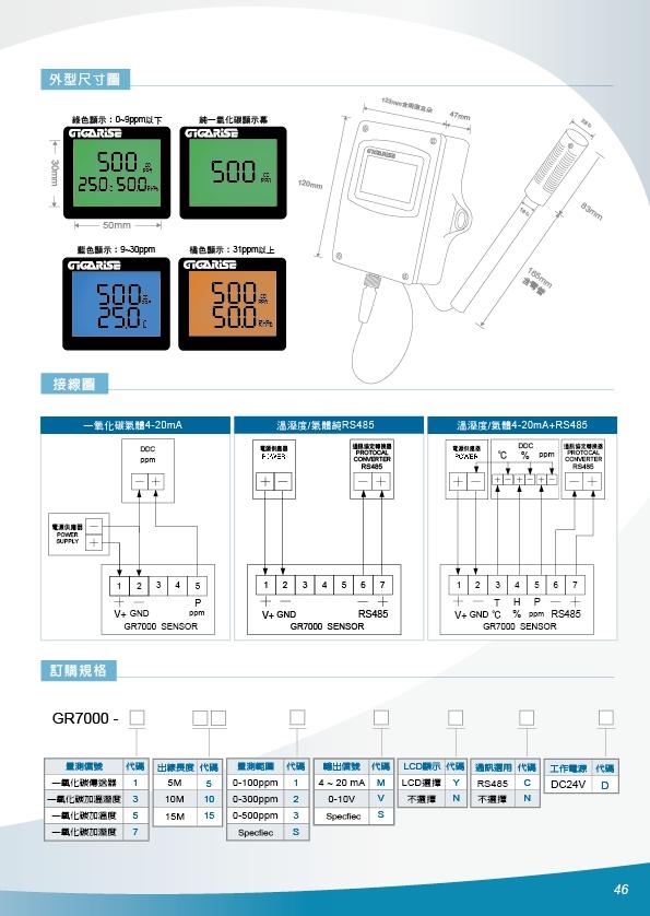 GR7000LCD液晶背光出線型,空氣品質一氧化碳,溫溼度傳送器,一氧化碳偵測器,AQI出線型一氧化碳傳送器,AQI出線型溫溼度傳訊器,空氣品質出線型二氧化碳傳送器,空氣品質風管型二氧化碳傳送器 - 20171013190003-892613807.jpg(圖)