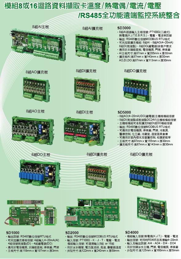 SD900照度傳送器,照度傳訊器,照度偵測器,室內照度計,照度傳感器,照度變送器,黏貼式表面溫度計,量測-50~180℃,電位計隔離轉換器,溫度隔離傳送器,熱電偶傳送器,PT100溫度傳送器 - 20171013203419-898390495.jpg(圖)