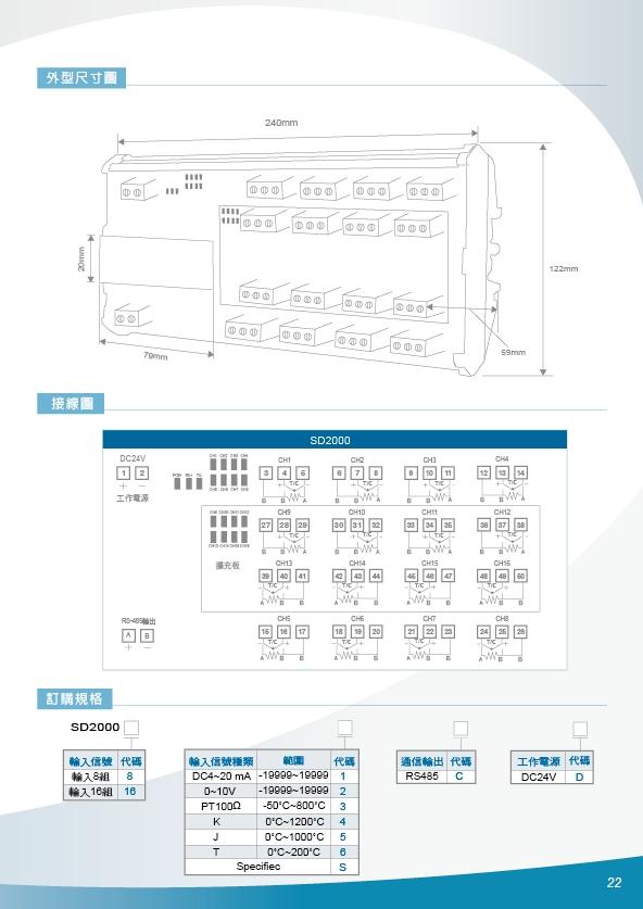 SD2000循環16輸入顯示器PT100,熱電偶,電壓,電流,輸出RS485模組監控,,控制器溫度,變送器二氧化碳,傳感器溫濕度,隔測式表面溫度計,瓦時計集合式電錶,傳送器二氧化碳數位溫度顯示器 - 20171014132832-959028790.jpg(圖)