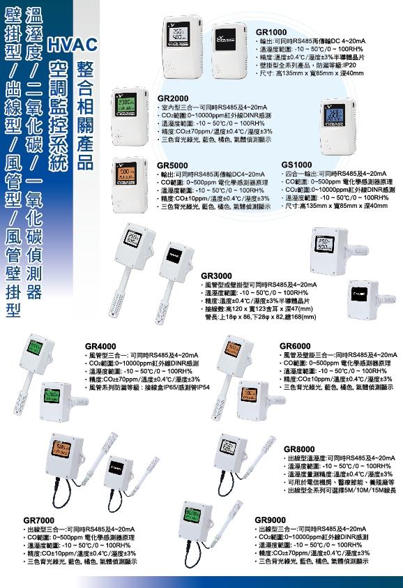 SD2000循環16輸入顯示器PT100,熱電偶,電壓,電流,輸出RS485模組監控,,控制器溫度,變送器二氧化碳,傳感器溫濕度,隔測式表面溫度計,瓦時計集合式電錶,傳送器二氧化碳數位溫度顯示器 - 20171014132832-959038341.jpg(圖)
