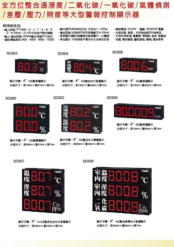 SD2000循環16輸入顯示器PT100,熱電偶,電壓,電流,輸出RS485模組監控,,控制器溫度,變送器二氧化碳,傳感器溫濕度,隔測式表面溫度計,瓦時計集合式電錶,傳送器二氧化碳數位溫度顯示器 - 20171014132832-959045829.jpg(圖)