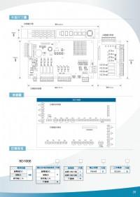 SD1000遠端監控,8組DI,8組DO,8組AI模組,輸入/輸出訊號RS485數位轉換器,傳送器二氧化碳,表面型溫度傳感器,數位溫度顯示器,LED溫度顯示器,二氧化碳分離型傳訊器,集合式數位電錶_圖片(2)
