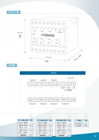 SE900多組輸出直流信號轉換器,電壓電流訊號隔離分配器,溫度雙輸出傳送器,數位信號分配器,隔離型雙迴路信號轉換器,分配器,轉換器,4~20ma分配器,類比信號隔離轉換器,數位信號隔離轉換器_圖片(4)