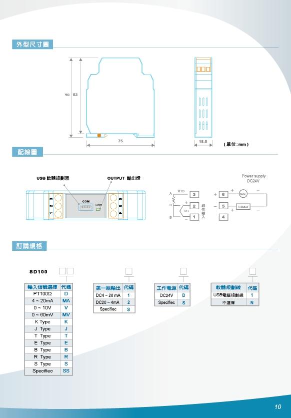 SD100類比信號隔離傳送器,類比數位隔離傳送器,4~20ma信號分配器,4~20ma分配器,類比信號隔離轉換器,數位信號隔離轉換器,PT100歐姆微電腦傳送器,數位溫度傳送器,微電腦PT100傳送器 - 20171014142139-962293087.jpg(圖)
