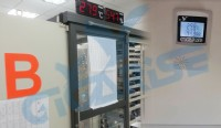 SD802/溫濕度顯示看板/一氧化碳監視/二氧偵測/溫度監控/溼度量測/壓力顯示器/RS485遠端監控/_圖片(1)