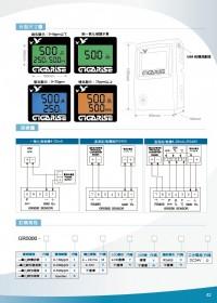 GR2000-三合一/二氧化碳溫溼度傳送器/二氧化碳警報控制/壁掛二氧化碳感測/二氧溫溼度控制器/二氧化碳傳送器/空氣品質二氧化碳/二氧化碳顯示器/二氧化碳環境偵測/大衆捷運二氧化碳_圖片(4)