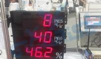GS2000壁掛式細懸浮微粒PM2.5/PM10/Co/Co2空氣品質/細懸浮微粒PM2.5大型顯示器/壁掛式PM2.5空氣品質RS485顯示器/空氣品質PM2.5大型顯示器/PM2.5大_圖片(1)