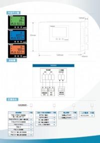 GS2000壁掛式細懸浮微粒PM2.5/PM10/Co/Co2空氣品質/細懸浮微粒PM2.5大型顯示器/壁掛式PM2.5空氣品質RS485顯示器/空氣品質PM2.5大型顯示器/PM2.5大_圖片(4)
